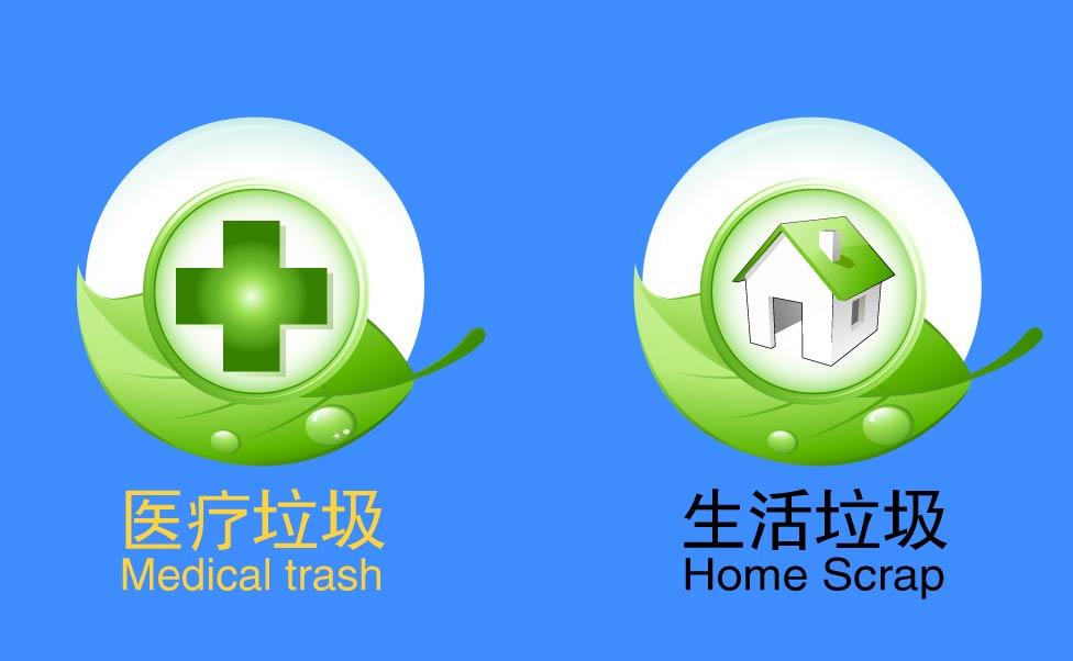 医院生活垃圾,医疗垃圾标识设计